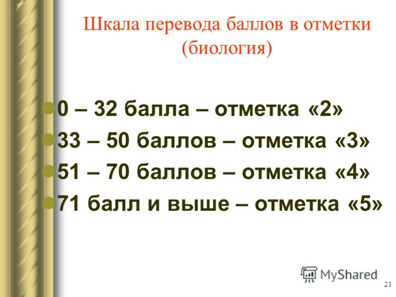 21 Шкала перевода баллов в отметки (биология) 0 – 32 балла – отметка «2» 33 – 50 баллов – отметка «3» 51 – 70 баллов – отметка «4» 71 балл и выше – отметка «5»