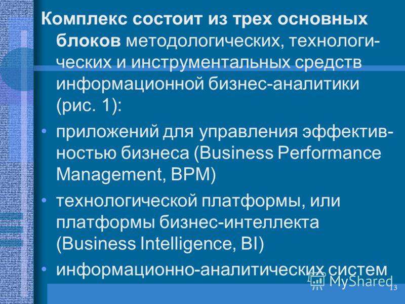 13 Комплекс состоит из трех основных блоков методологических, технологи- ческих и инструментальных средств информационной бизнес-аналитики (рис. 1): приложений для управления эффектив- ностью бизнеса (Business Performance Management, BPM) технологиче