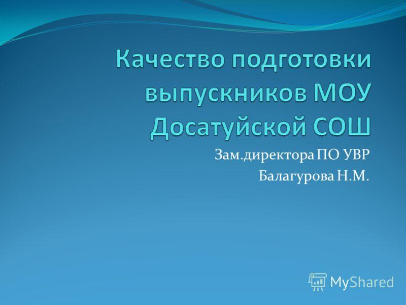 Зам.директора ПО УВР Балагурова Н.М.