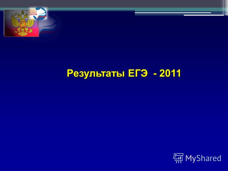 Результаты ЕГЭ - 2011