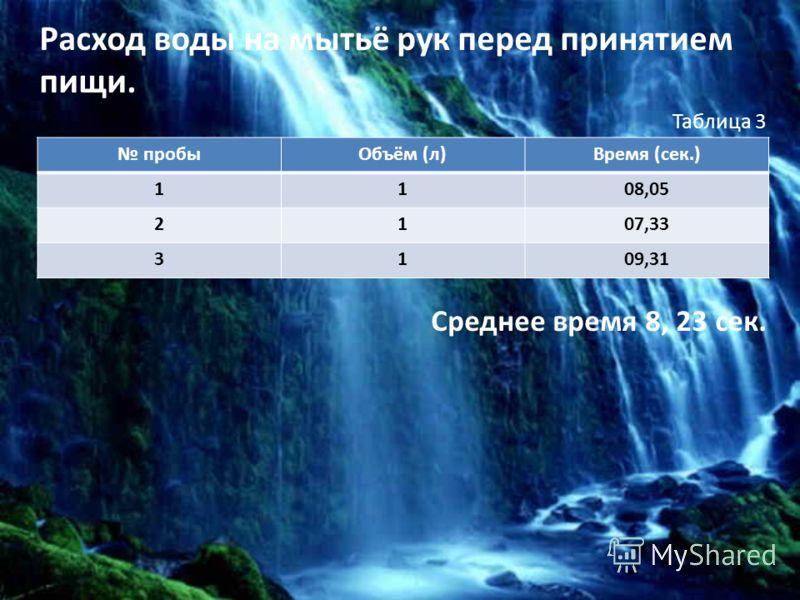 Расход воды на мытьё рук перед принятием пищи. Таблица 3 Среднее время 8, 23 сек. пробыОбъём (л)Время (сек.) 1108,05 2107,33 3109,31