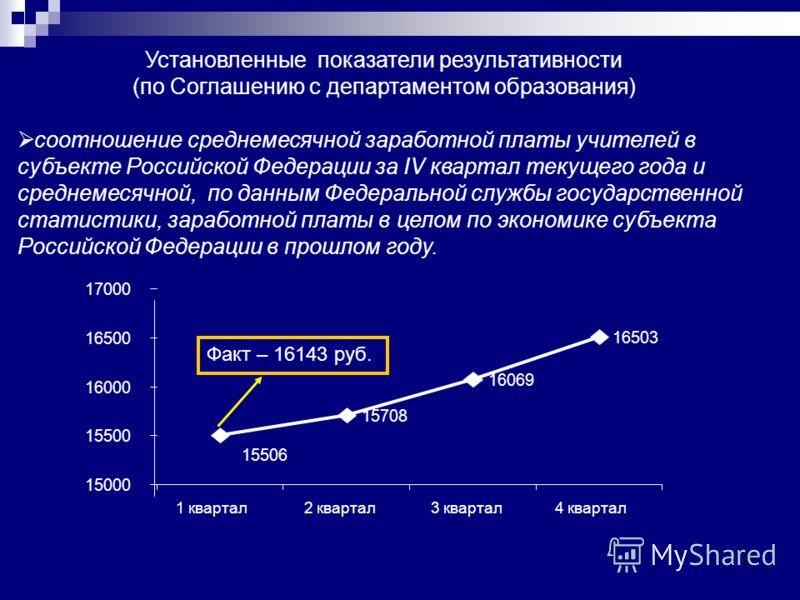 2 Установленные показатели результативности (по Соглашению с департаментом образования) соотношение среднемесячной заработной платы учителей в субъекте Российской Федерации за IV квартал текущего года и среднемесячной, по данным Федеральной службы го