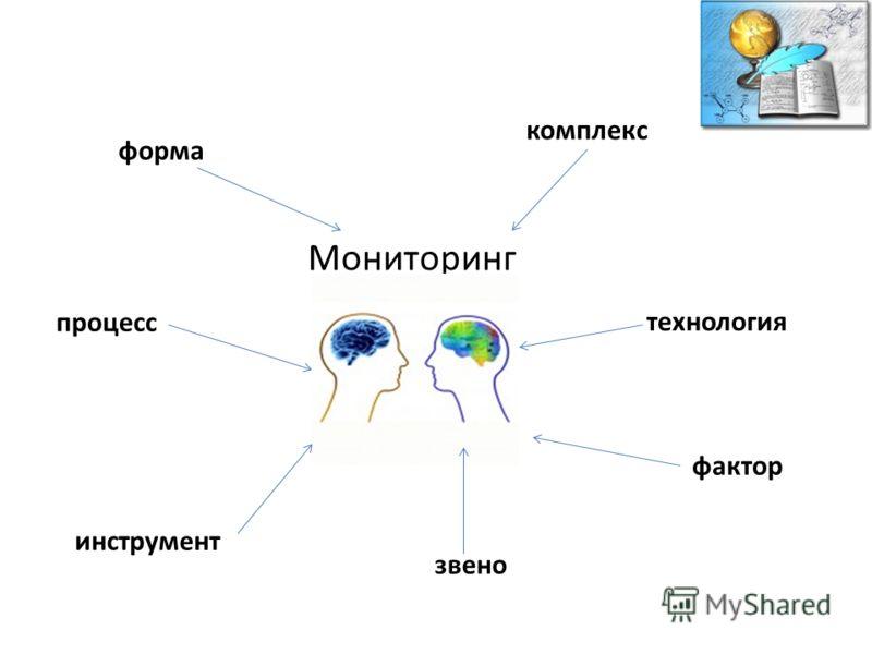 Мониторинг форма процесс инструмент звено фактор комплекс технология