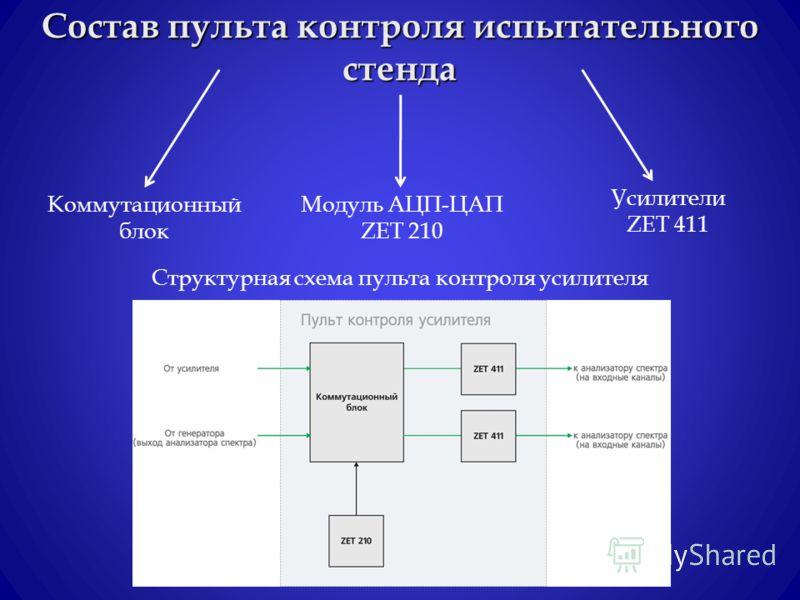 Состав пульта контроля испытательного стенда Структурная схема пульта контроля усилителя Коммутационный блок Усилители ZET 411 Модуль АЦП-ЦАП ZET 210