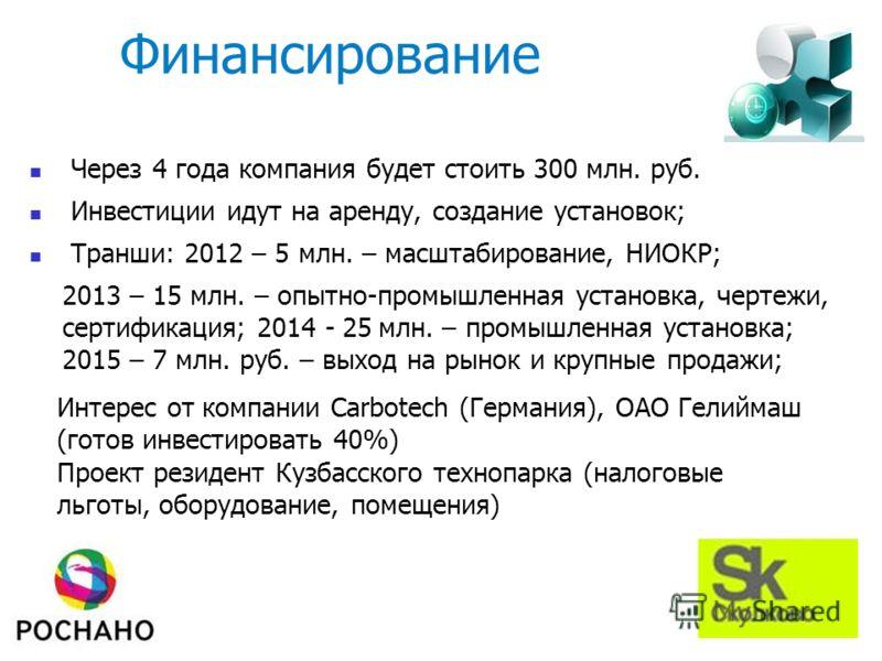 Через 4 года компания будет стоить 300 млн. руб. Инвестиции идут на аренду, создание установок; Транши: 2012 – 5 млн. – масштабирование, НИОКР; 2013 – 15 млн. – опытно-промышленная установка, чертежи, сертификация; 2014 - 25млн. – промышленная устано