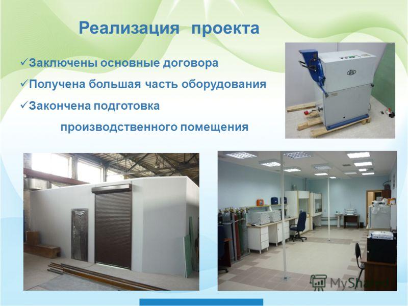 Реализация проекта Заключены основные договора Получена большая часть оборудования Закончена подготовка производственного помещения