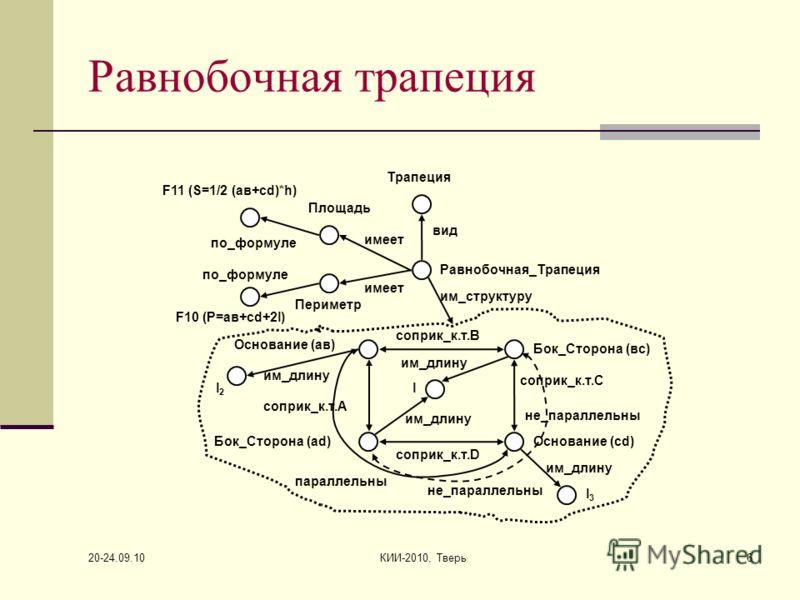 20-24.09.10 КИИ-2010, Тверь6 Равнобочная трапеция Основание (сd) Бок_Сторона (вс) имеет по_формуле им_структуру Площадь Периметр Равнобочная_Трапеция имеет по_формуле Трапеция вид Основание (ав) Бок_Сторона (аd) F11 (S=1/2 (ав+cd)*h) F10 (P=ав+сd+2l)