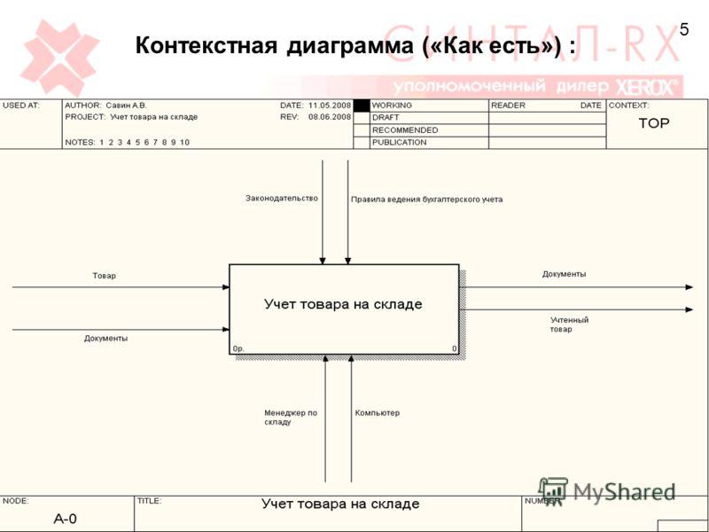 Контекстная диаграмма («Как есть») : 5