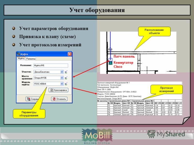 Учет оборудования Учет параметров оборудования Привязка к плану (схеме) Учет протоколов измерений Параметры оборудования Расположение объекта Протокол измерений