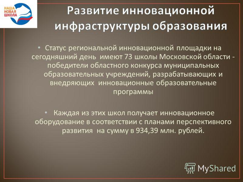 Статус региональной инновационной площадки на сегодняшний день имеют 73 школы Московской области - победители областного конкурса муниципальных образовательных учреждений, разрабатывающих и внедряющих инновационные образовательные программы Каждая из