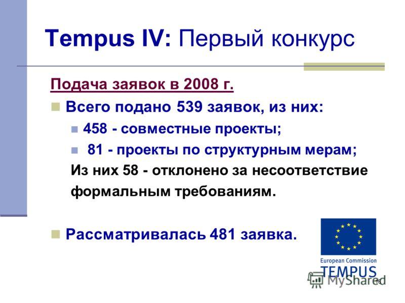 16 Tempus IV: Первый конкурс Подача заявок в 2008 г. Всего подано 539 заявок, из них: 458 - совместные проекты; 81 - проекты по структурным мерам; Из них 58 - отклонено за несоответствие формальным требованиям. Рассматривалась 481 заявка.