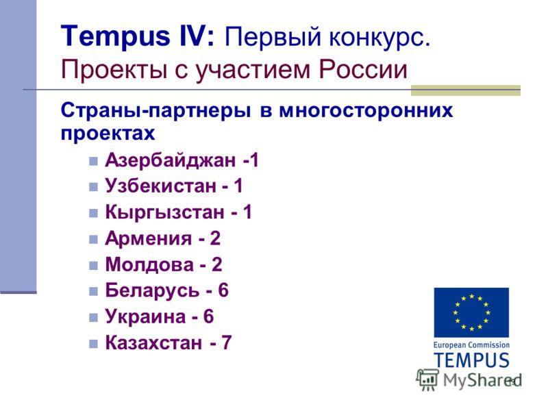 19 Tempus IV: Первый конкурс. Проекты с участием России Страны-партнеры в многосторонних проектах Азербайджан -1 Узбекистан - 1 Кыргызстан - 1 Армения - 2 Молдова - 2 Беларусь - 6 Украина - 6 Казахстан - 7