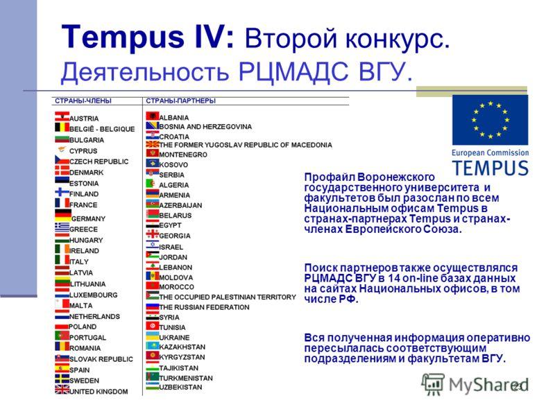 23 Профайл Воронежского государственного университета и факультетов был разослан по всем Национальным офисам Tempus в странах-партнерах Tempus и странах- членах Европейского Союза. Поиск партнеров также осуществлялся РЦМАДС ВГУ в 14 on-line базах дан