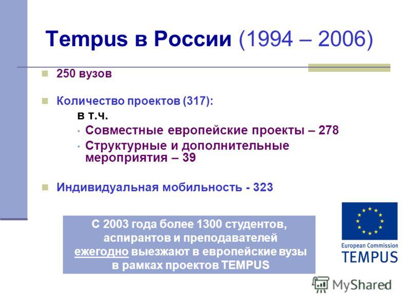 5 Tempus в России (1994 – 2006) 250 вузов Количество проектов (317): в т.ч. Совместные европейские проекты – 278 Структурные и дополнительные мероприятия – 39 Индивидуальная мобильность - 323 С 2003 года более 1300 студентов, аспирантов и преподавате