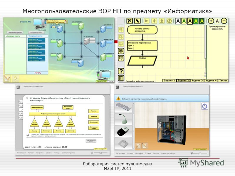 Многопользовательские ЭОР НП по предмету «Информатика» Лаборатория систем мультимедиа МарГТУ, 2011