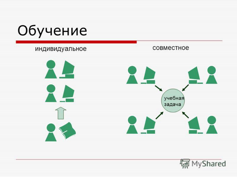 Обучение совместное индивидуальное учебная задача