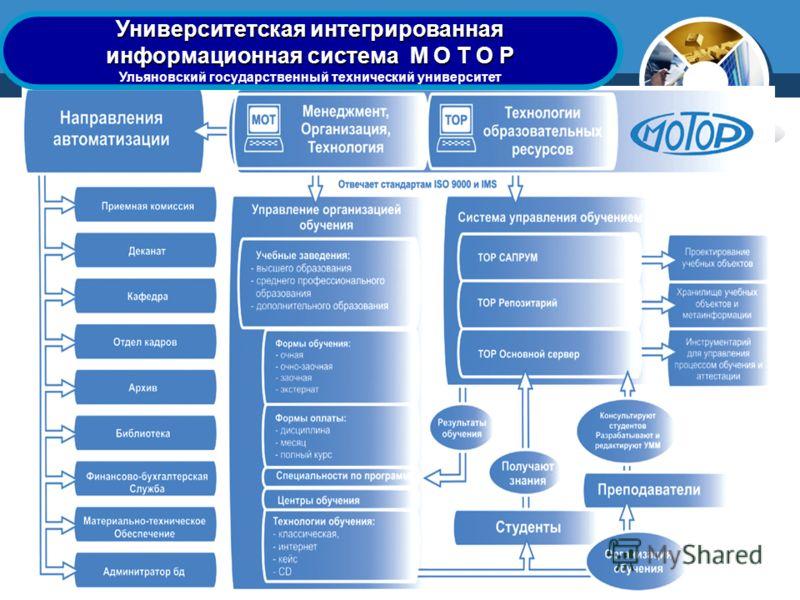 www.thmemgallery.com Company Logo Университетская интегрированная информационная система М О Т О Р Ульяновский государственный технический университет