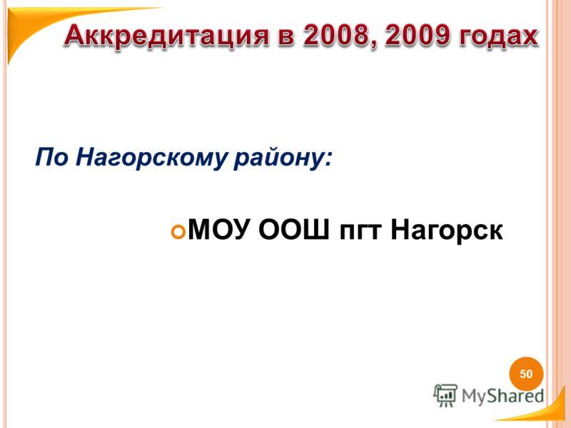 По Нагорскому району: МОУ ООШ пгт Нагорск 50