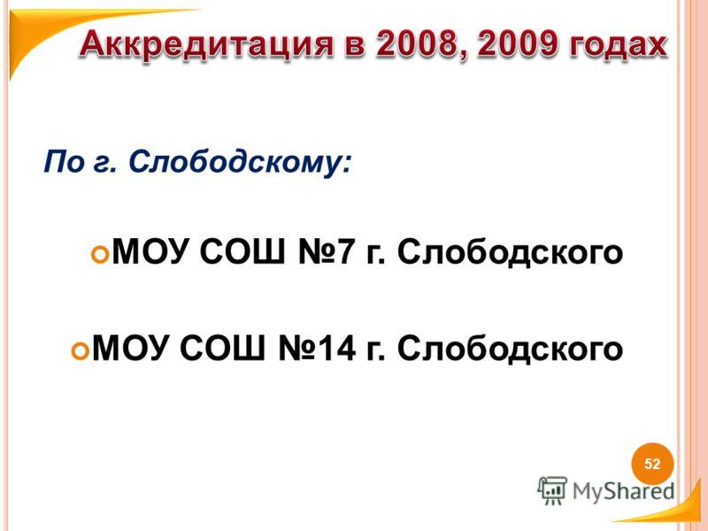 По г. Слободскому: МОУ СОШ 7 г. Слободского МОУ СОШ 14 г. Слободского 52