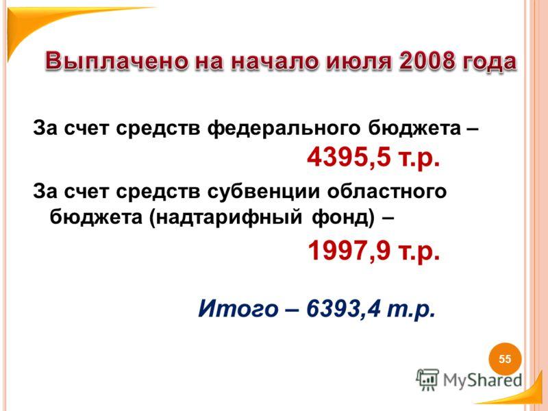 За счет средств федерального бюджета – 4395,5 т.р. За счет средств субвенции областного бюджета (надтарифный фонд) – 1997,9 т.р. Итого – 6393,4 т.р. 55