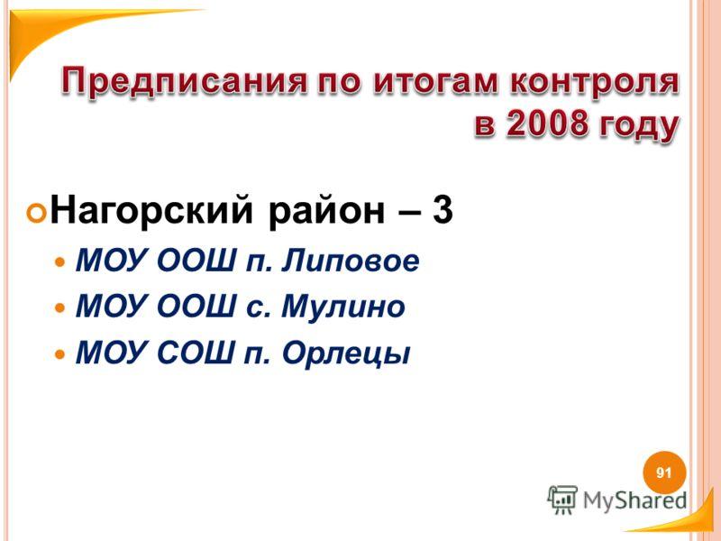 Нагорский район – 3 МОУ ООШ п. Липовое МОУ ООШ с. Мулино МОУ СОШ п. Орлецы 91
