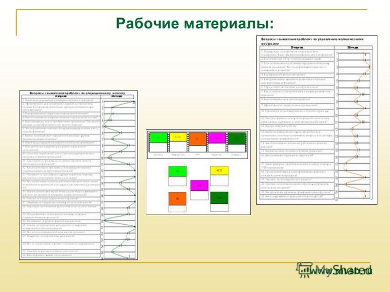 Рабочие материалы: www.mvsb.ru