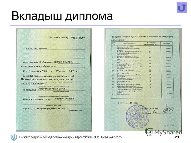 Нижегородский государственный университет им. Н.И. Лобачевского21 Вкладыш диплома