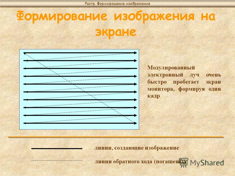 Модулированный электронный луч очень быстро пробегает экран монитора, формируя один кадр линии, создающие изображение линии обратного хода (погашены) Растр. Формирование изображения Формирование изображения на экране