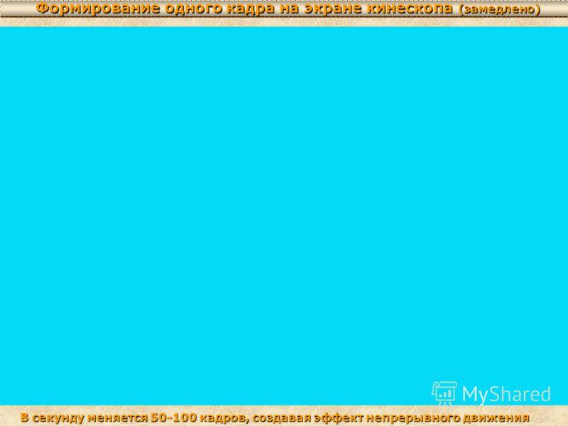 Формирование одного кадра на экране кинескопа (замедлено) В секунду меняется 50-100 кадров, создавая эффект непрерывного движения