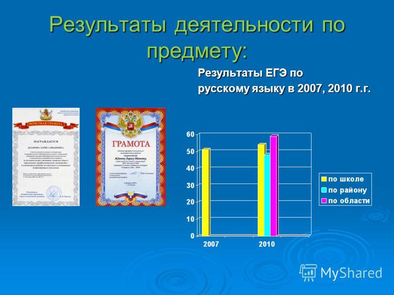 Результаты деятельности по предмету: Результаты ЕГЭ по русскому языку в 2007, 2010 г.г.