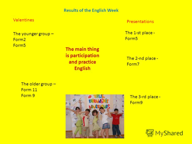 Results of the English Week The main thing is participation and practice English The younger group – Form2 Form5 The older group – Form 11 Form 9 The 1-st place - Form5 The 2-nd place - Form7 The 3-rd place - Form9 Valentines Presentations
