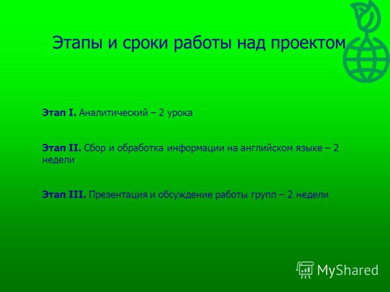 Этапы и сроки работы над проектом Этап I. Аналитический – 2 урока Этап II. Сбор и обработка информации на английском языке – 2 недели Этап III. Презентация и обсуждение работы групп – 2 недели
