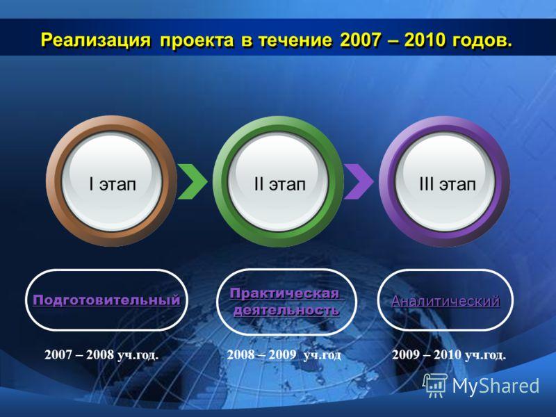 Реализация проекта в течение 2007 – 2010 годов. Подготовительный Практическая деятельность Аналитический I этапII этапIII этап 2007 – 2008 уч.год.2008 – 2009 уч.год2009 – 2010 уч.год.