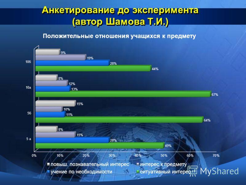 Анкетирование до эксперимента (автор Шамова Т.И.) Положительные отношения учащихся к предмету