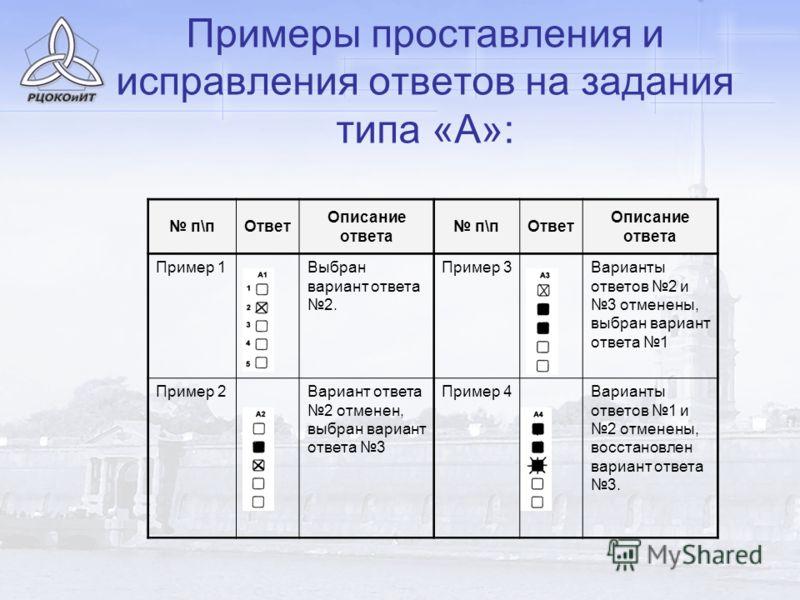Примеры проставления и исправления ответов на задания типа «А»: п\пОтвет Описание ответа п\пОтвет Описание ответа Пример 1Выбран вариант ответа 2. Пример 3Варианты ответов 2 и 3 отменены, выбран вариант ответа 1 Пример 2Вариант ответа 2 отменен, выбр
