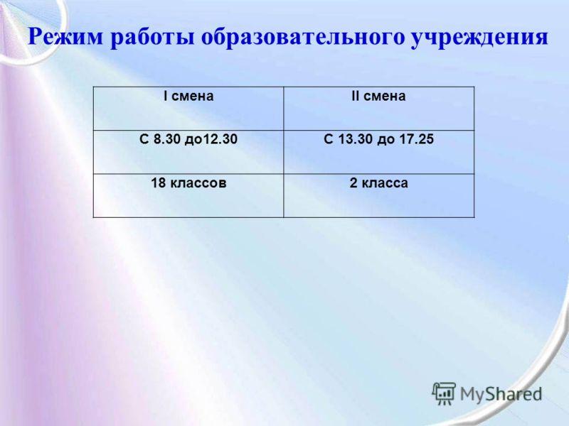 I сменаII смена С 8.30 до12.30С 13.30 до 17.25 18 классов2 класса Режим работы образовательного учреждения