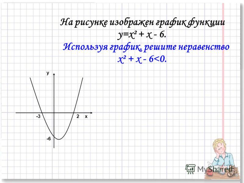 у -6 -3 2 х На рисунке изображен график функции у=х² + х - 6. Используя график, решите неравенство х² + х - 6