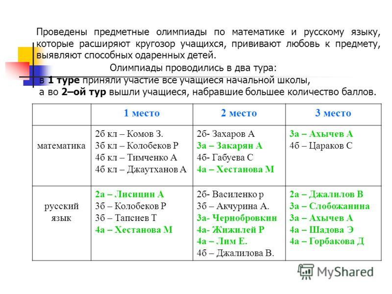 Проведены предметные олимпиады по математике и русскому языку, которые расширяют кругозор учащихся, прививают любовь к предмету, выявляют способных одаренных детей. Олимпиады проводились в два тура: в 1 туре приняли участие все учащиеся начальной шко
