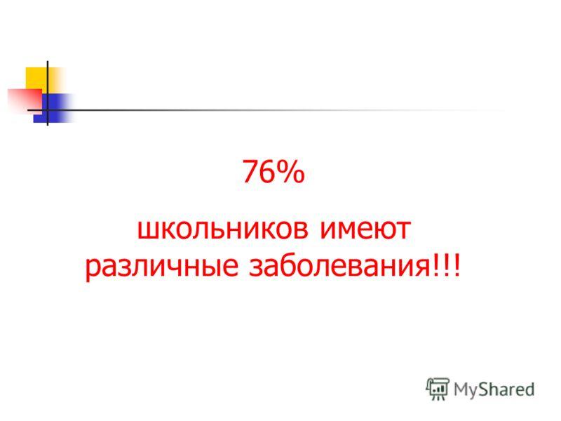 76% школьников имеют различные заболевания!!!