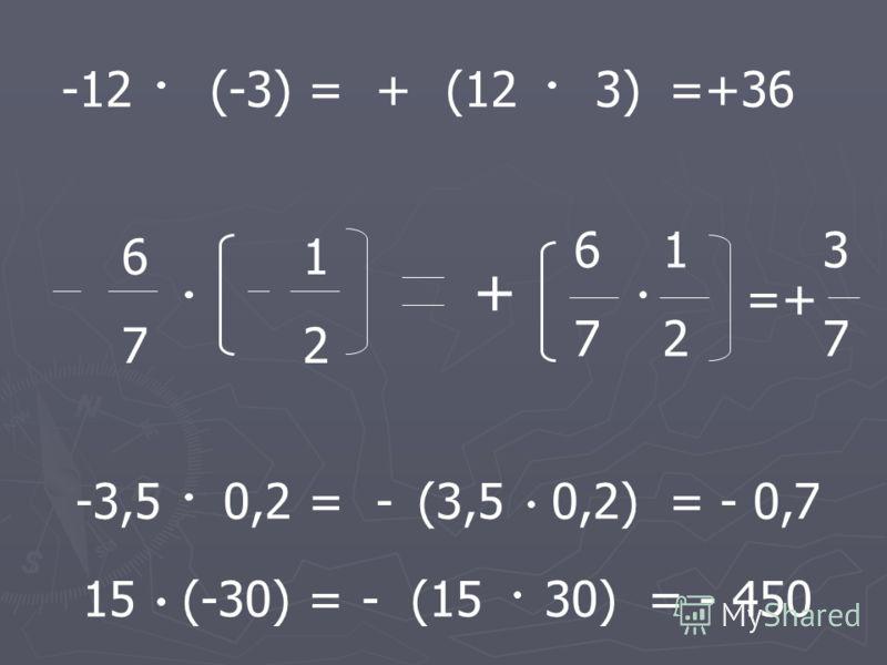 Тема урока: «Умножение отрицательных чисел».