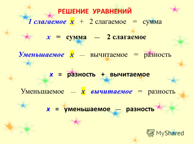 УРАВНЕНИЕ – это равенство, содержащее букву, значение которой надо найти. КОРЕНЬ УРАВНЕНИЯ - значение буквы, при котором из уравнения получается верное числовое равенство. РЕШИТЬ УРАВНЕНИЕ- значит найти все его корни.