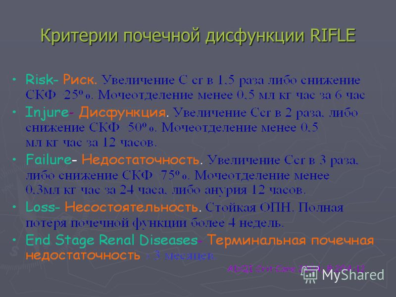 Критерии почечной дисфункции RIFLE