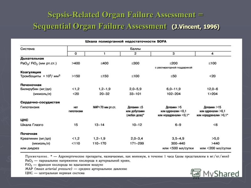 Sepsis-Related Organ Failure Assessment = Sequential Organ Failure Assessment (J.Vincent, 1996)