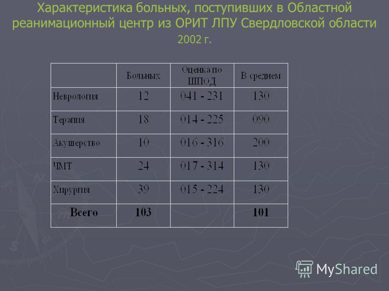 Характеристика больных, поступивших в Областной реанимационный центр из ОРИТ ЛПУ Свердловской области 2002 г.