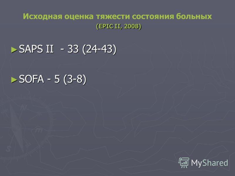 (EPIC II, 2008) Исходная оценка тяжести состояния больных (EPIC II, 2008) SAPS II - 33 (24-43) SAPS II - 33 (24-43) SOFA - 5 (3-8) SOFA - 5 (3-8)