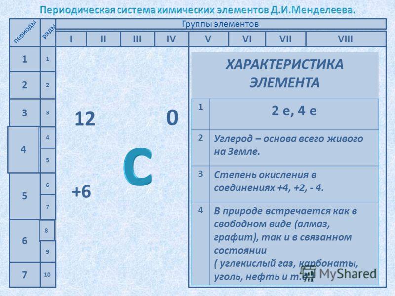 Пробный гиа по математике 2014 9 класс