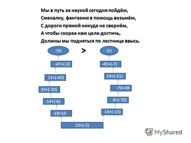 Мы в путь за наукой сегодня пойдём, Смекалку, фантазию в помощь возьмём, С дороги прямой никуда не свернём, А чтобы скорее нам цели достичь, Должны мы подняться по лестнице ввысь. -50-52 > -47+(-3) 14+(-21) 15+(-2) 33+(-20) 13+(-60) -14+(-6) -45+(-7)