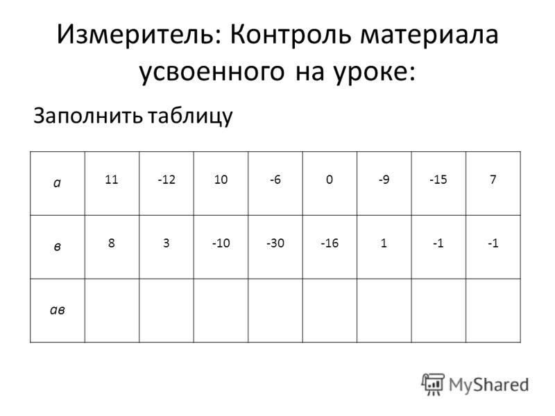 Измеритель: Контроль материала усвоенного на уроке: Заполнить таблицу а 11-1210-60-9-157 в 83-10-30-161 ав
