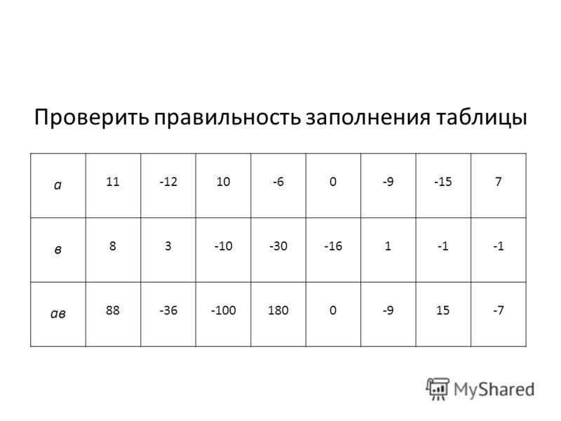 Проверить правильность заполнения таблицы а 11-1210-60-9-157 в 83-10-30-161 ав 88-36-1001800-915-7