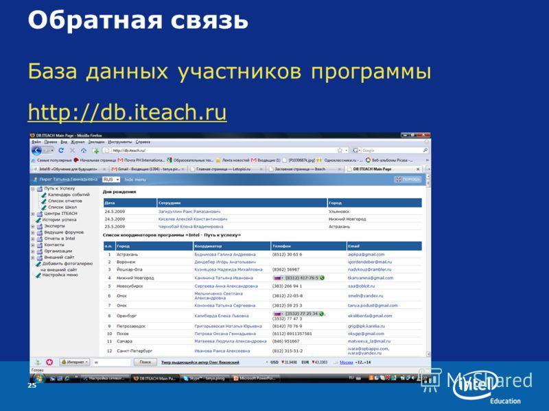 25 Обратная связь База данных участников программы http://db.iteach.ru